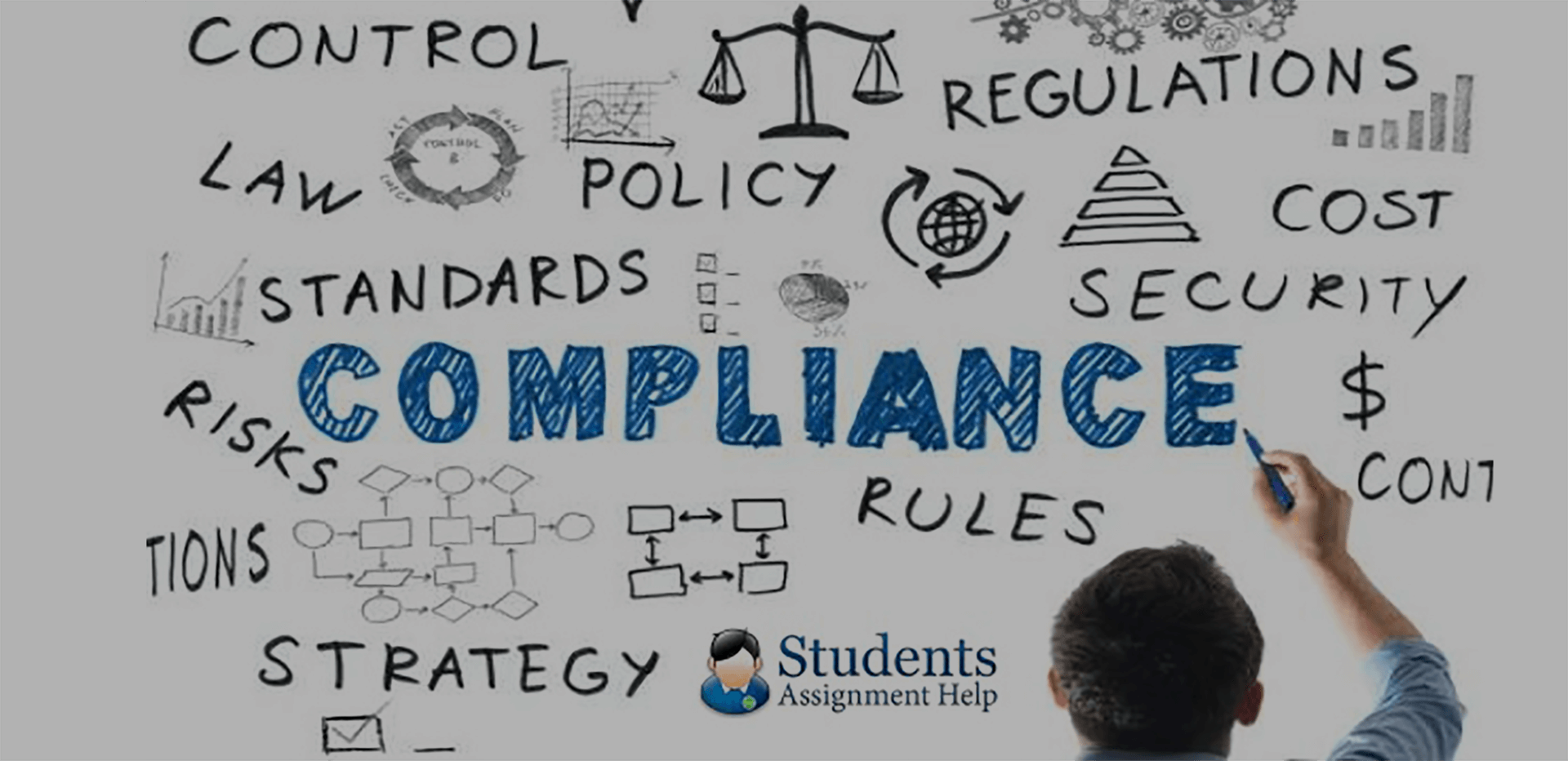 Building AND Buying Regulatory Compliance